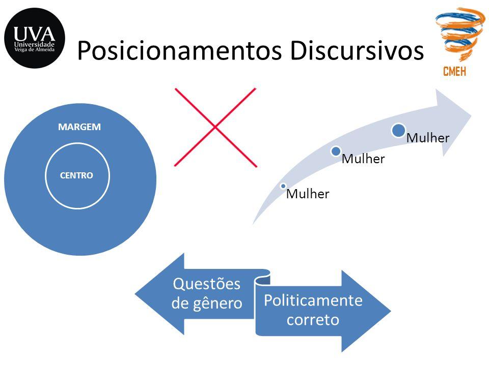 Posicionamentos Discursivos