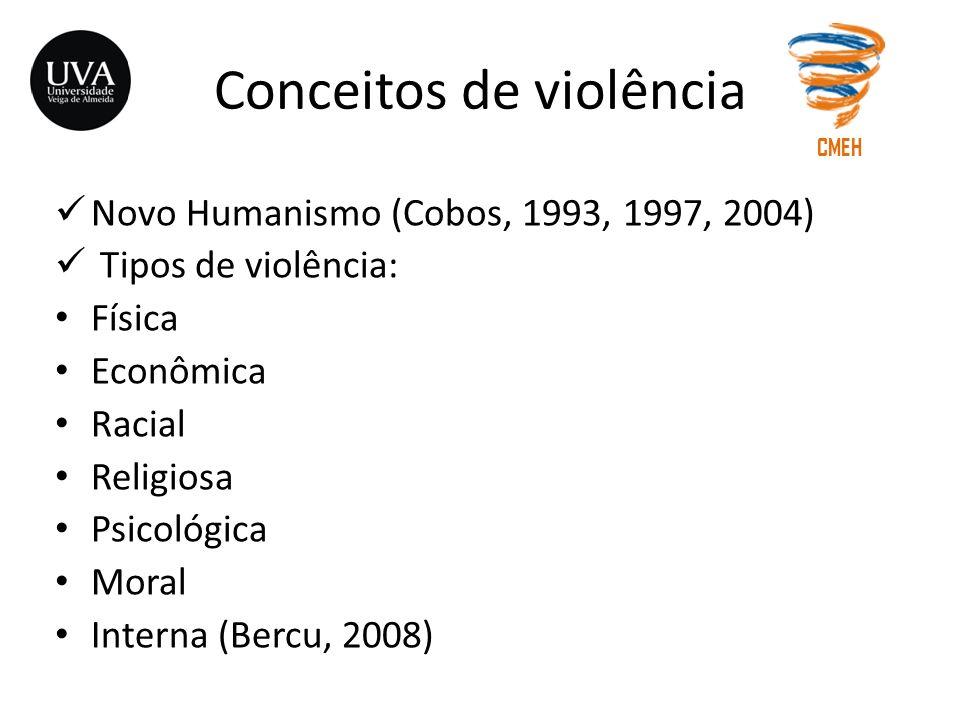 Conceitos de violência