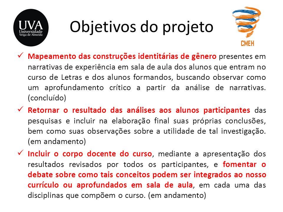 Objetivos do projetoCMEH.