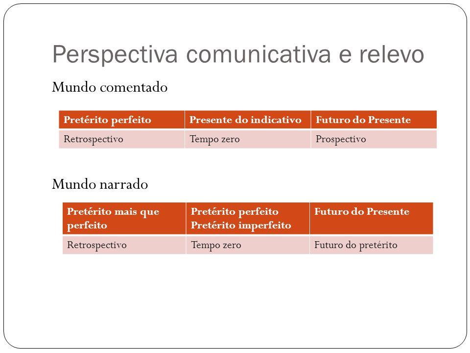 Perspectiva comunicativa e relevo