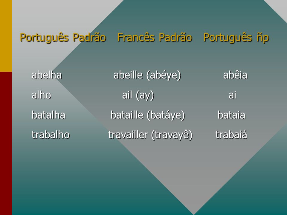 Português Padrão Francês Padrão Português ñp