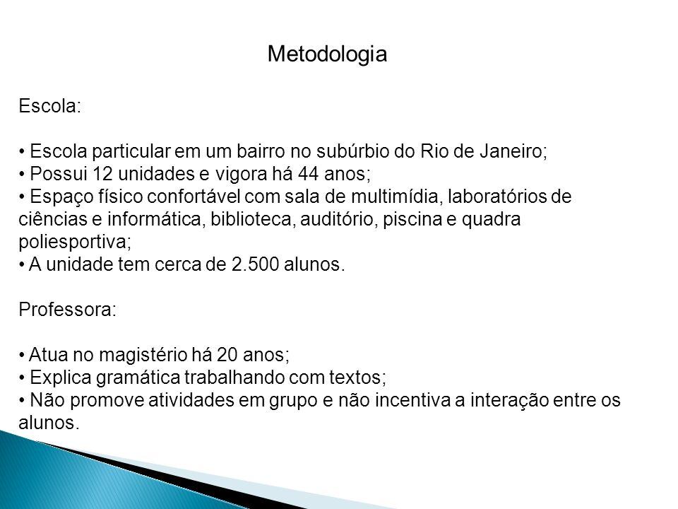 Metodologia Escola: Escola particular em um bairro no subúrbio do Rio de Janeiro; Possui 12 unidades e vigora há 44 anos;