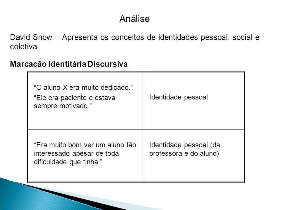 Análise David Snow – Apresenta os conceitos de identidades pessoal, social e coletiva. Marcação Identitária Discursiva.
