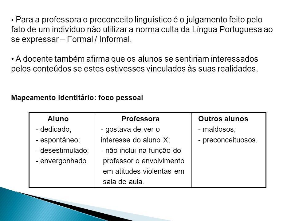 Para a professora o preconceito linguístico é o julgamento feito pelo fato de um indivíduo não utilizar a norma culta da Língua Portuguesa ao se expressar – Formal / Informal.