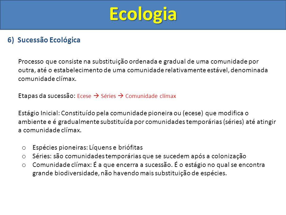 Ecologia 6) Sucessão Ecológica