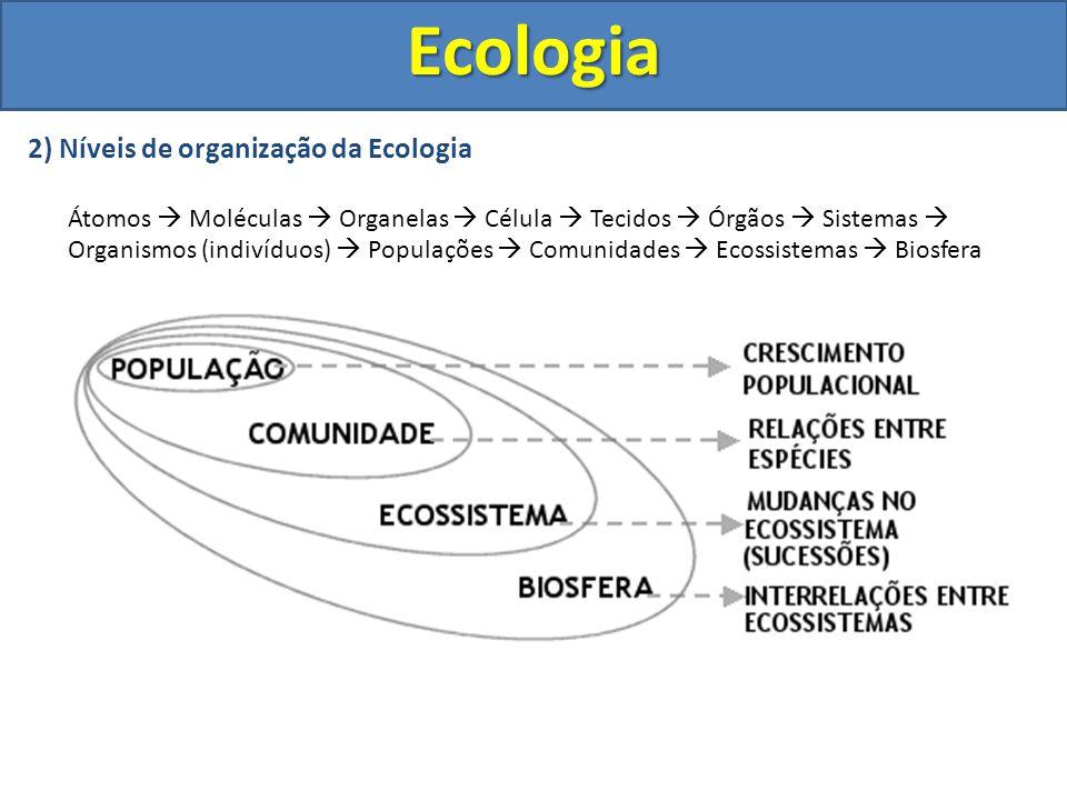 Ecologia 2) Níveis de organização da Ecologia