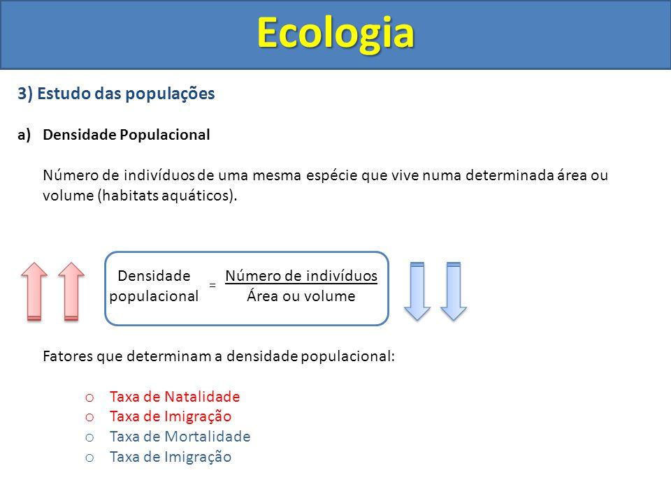 Ecologia 3) Estudo das populações Densidade Populacional