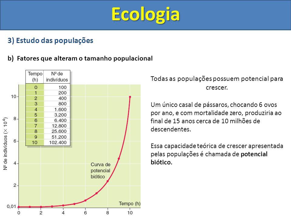 Todas as populações possuem potencial para crescer.