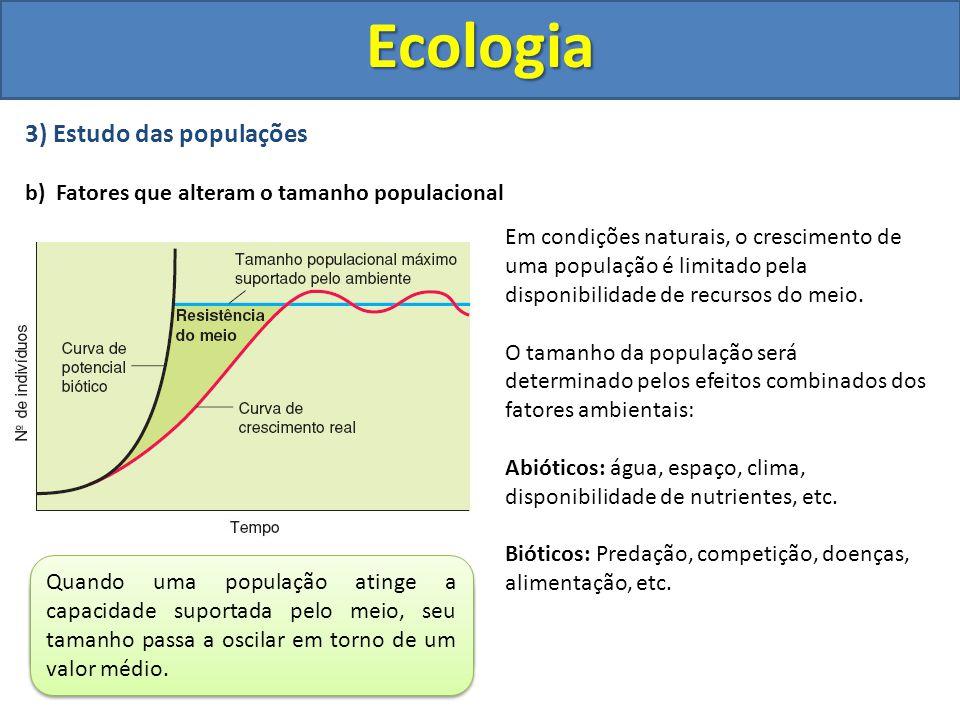 Ecologia 3) Estudo das populações