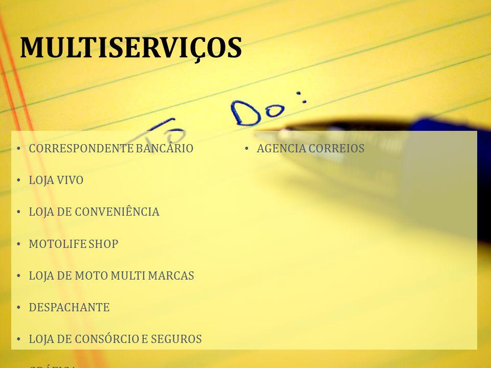 MULTISERVIÇOS CORRESPONDENTE BANCÁRIO AGENCIA CORREIOS LOJA VIVO