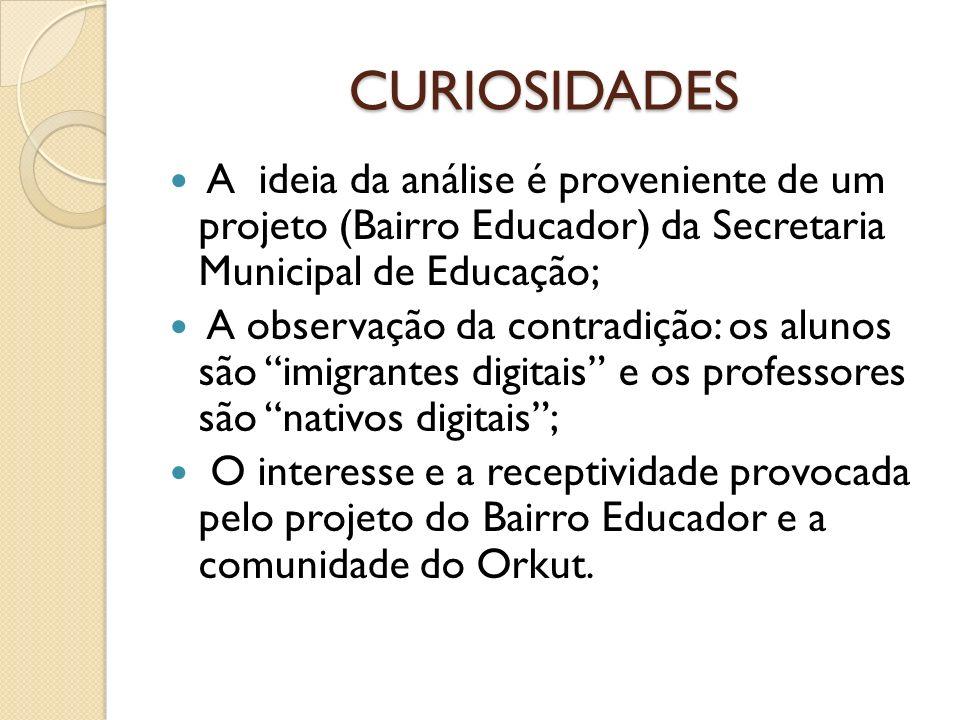 CURIOSIDADES A ideia da análise é proveniente de um projeto (Bairro Educador) da Secretaria Municipal de Educação;