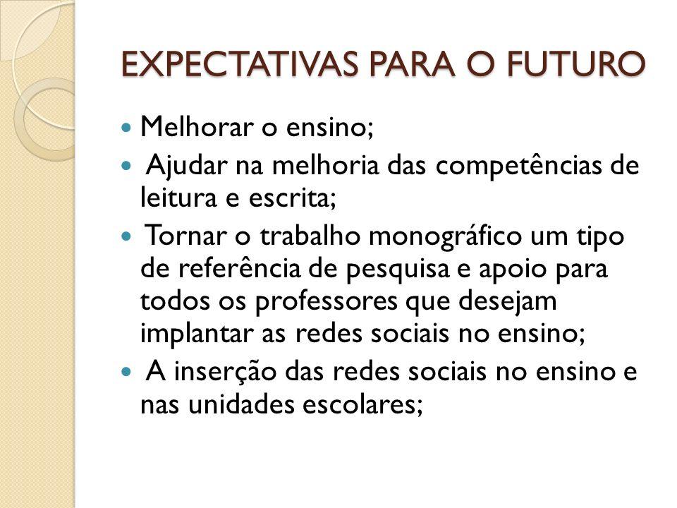 EXPECTATIVAS PARA O FUTURO