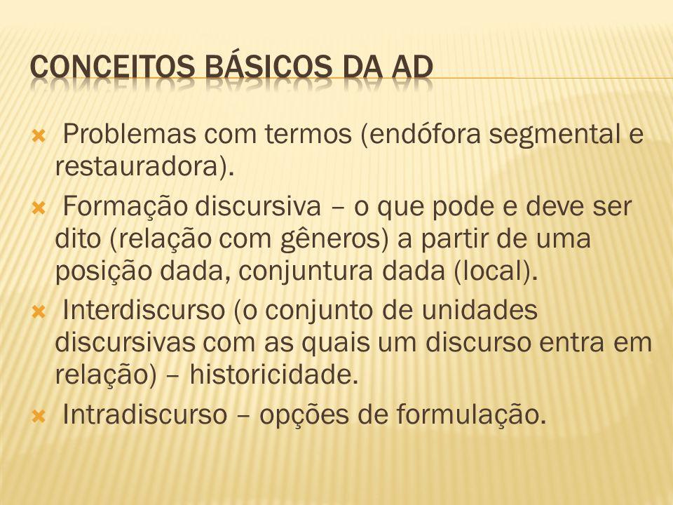 Conceitos básicos da ad