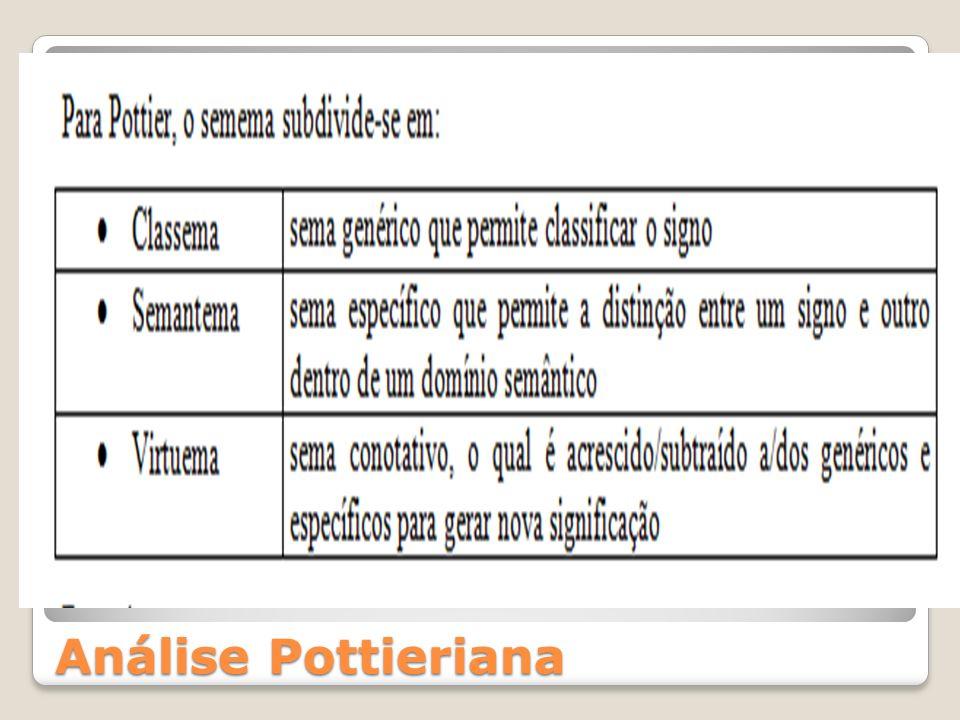 Análise Pottieriana