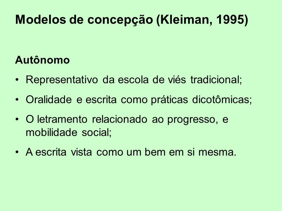 Modelos de concepção (Kleiman, 1995)