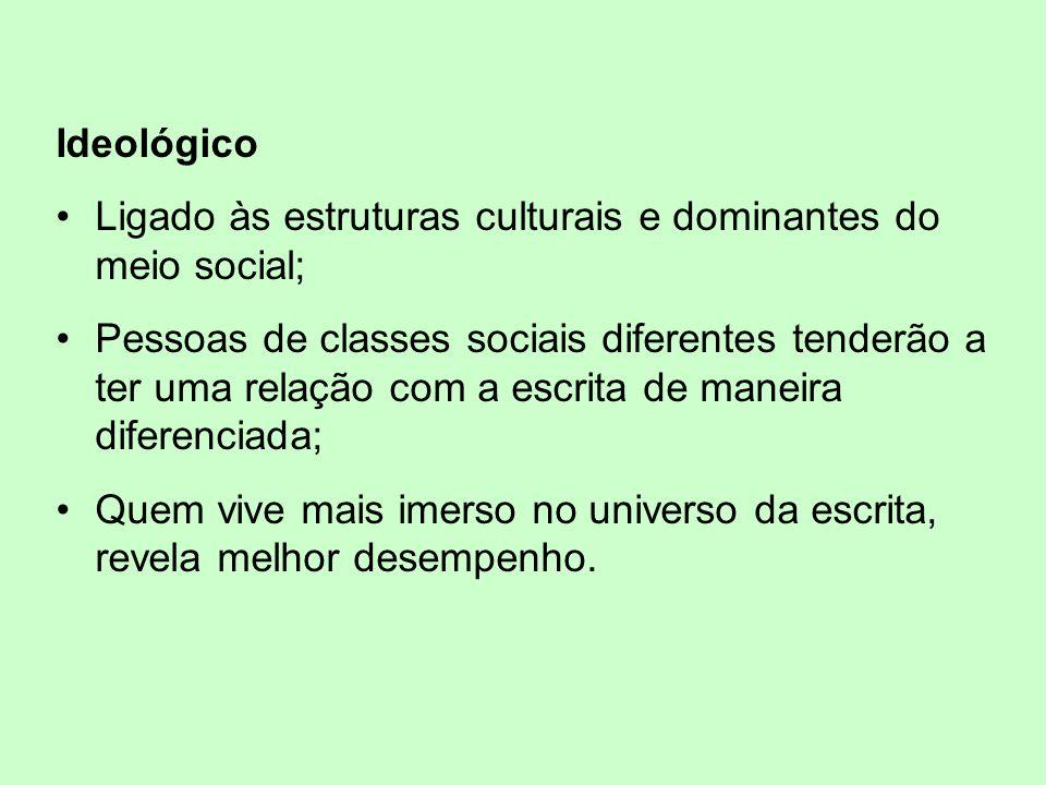 Ideológico Ligado às estruturas culturais e dominantes do meio social;