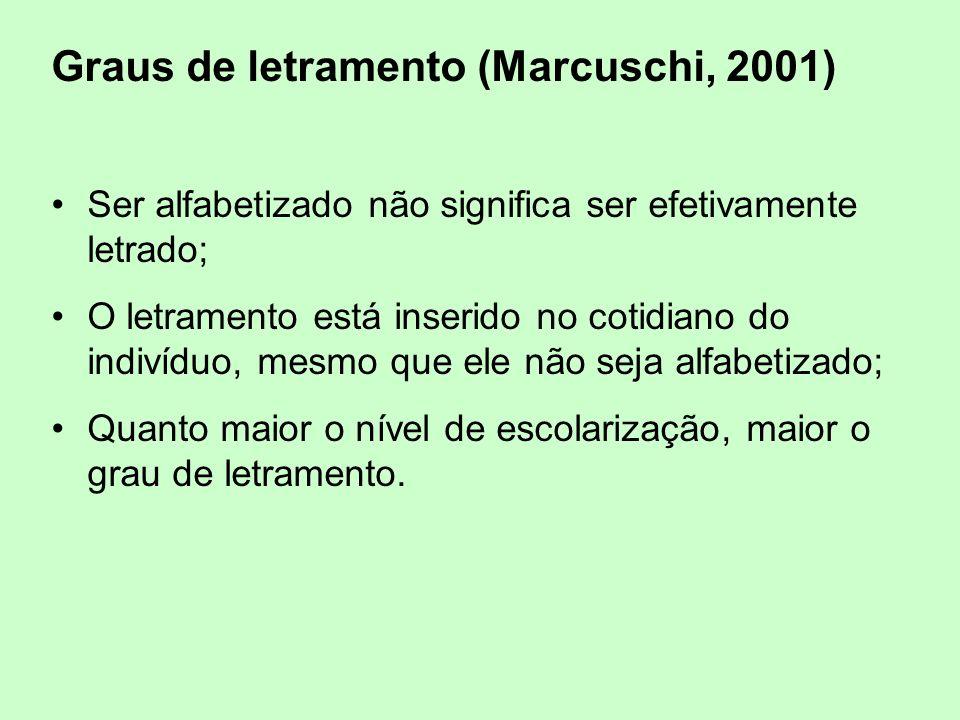Graus de letramento (Marcuschi, 2001)