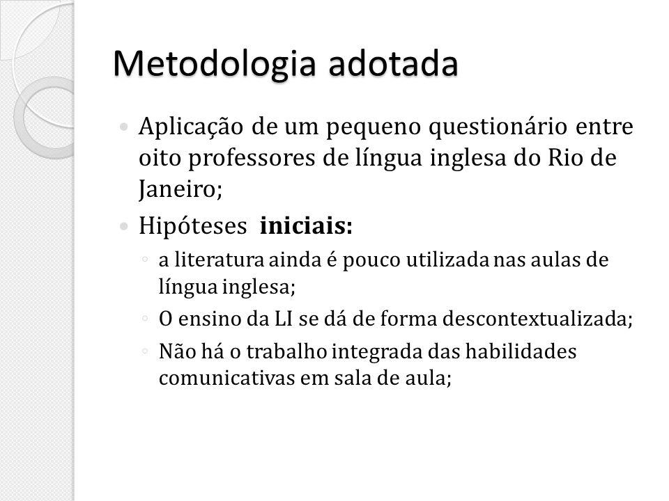 Metodologia adotadaAplicação de um pequeno questionário entre oito professores de língua inglesa do Rio de Janeiro;