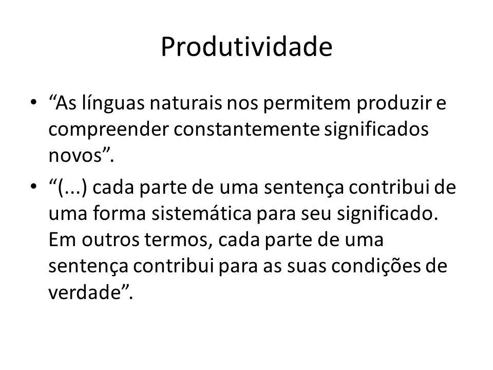 Produtividade As línguas naturais nos permitem produzir e compreender constantemente significados novos .