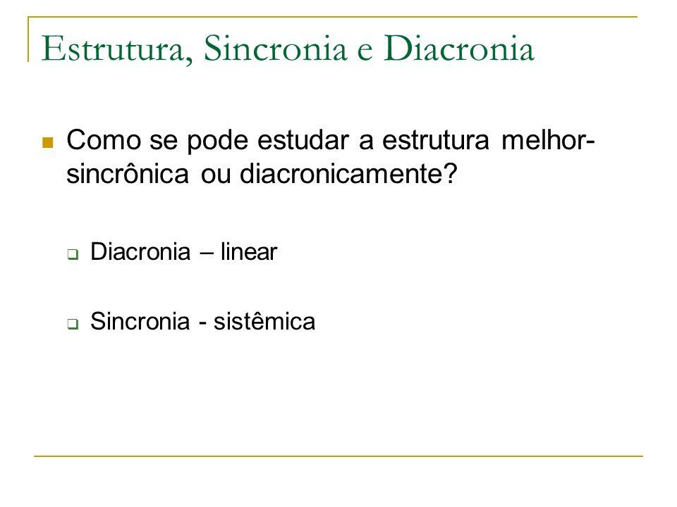Estrutura, Sincronia e Diacronia