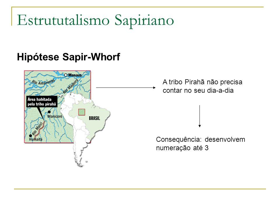 Estrututalismo Sapiriano