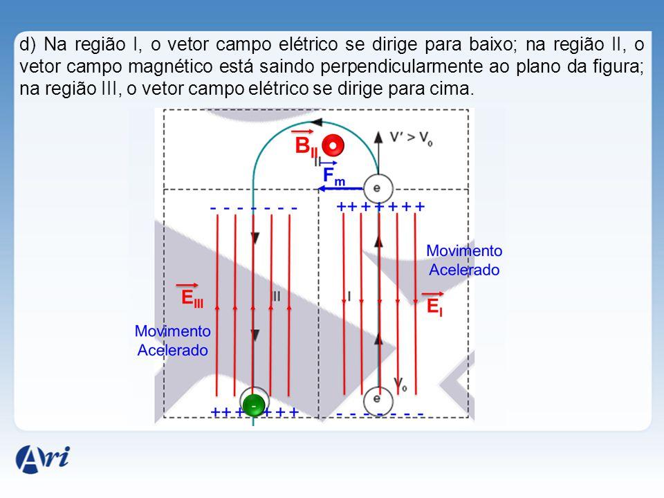 d) Na região I, o vetor campo elétrico se dirige para baixo; na região II, o vetor campo magnético está saindo perpendicularmente ao plano da figura; na região III, o vetor campo elétrico se dirige para cima.