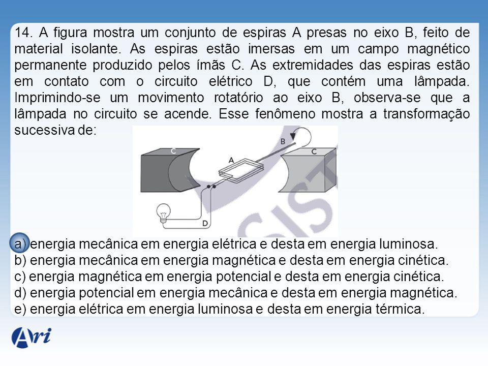 14. A figura mostra um conjunto de espiras A presas no eixo B, feito de material isolante. As espiras estão imersas em um campo magnético permanente produzido pelos ímãs C. As extremidades das espiras estão em contato com o circuito elétrico D, que contém uma lâmpada. Imprimindo-se um movimento rotatório ao eixo B, observa-se que a lâmpada no circuito se acende. Esse fenômeno mostra a transformação sucessiva de: