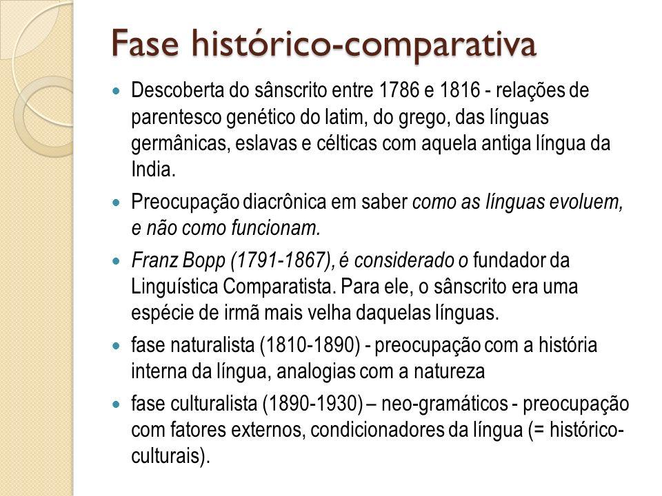 Fase histórico-comparativa
