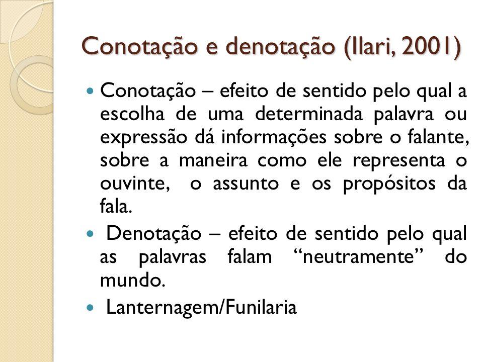 Conotação e denotação (Ilari, 2001)