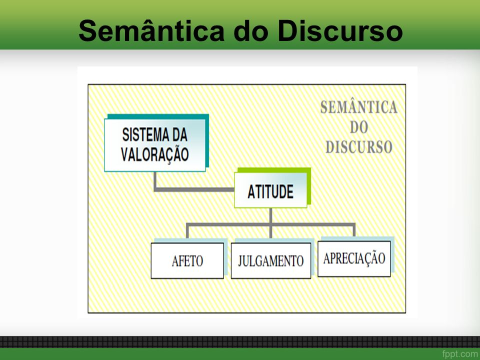 Semântica do Discurso