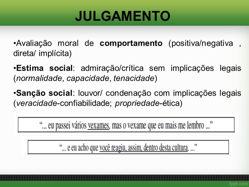 JULGAMENTO Avaliação moral de comportamento (positiva/negativa , direta/ implícita)