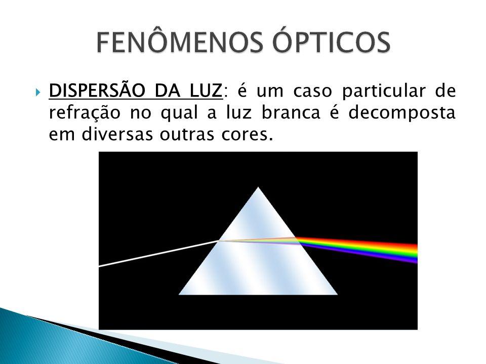 FENÔMENOS ÓPTICOSDISPERSÃO DA LUZ: é um caso particular de refração no qual a luz branca é decomposta em diversas outras cores.
