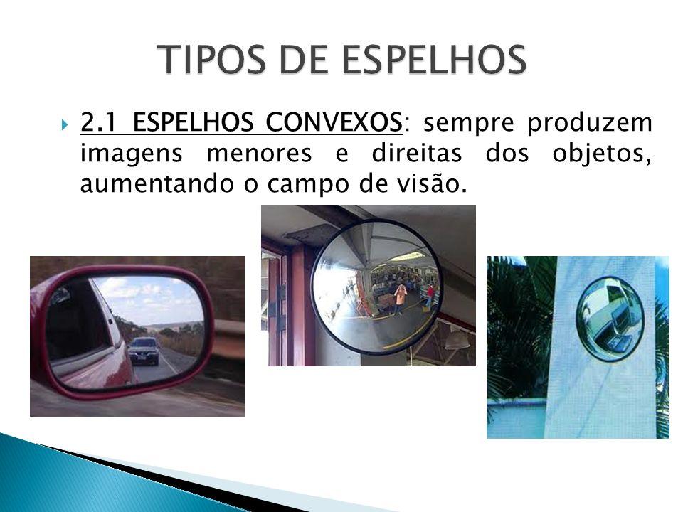 TIPOS DE ESPELHOS2.1 ESPELHOS CONVEXOS: sempre produzem imagens menores e direitas dos objetos, aumentando o campo de visão.