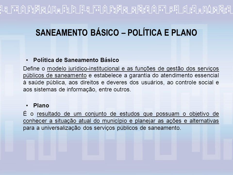 SANEAMENTO BÁSICO – POLÍTICA E PLANO