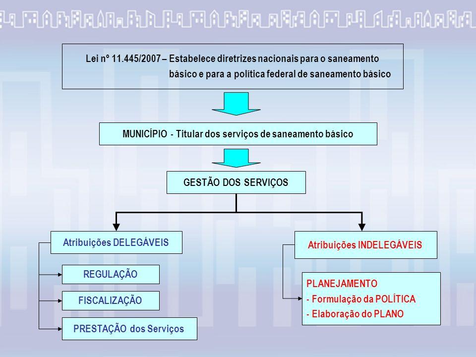 MUNICÍPIO - Titular dos serviços de saneamento básico