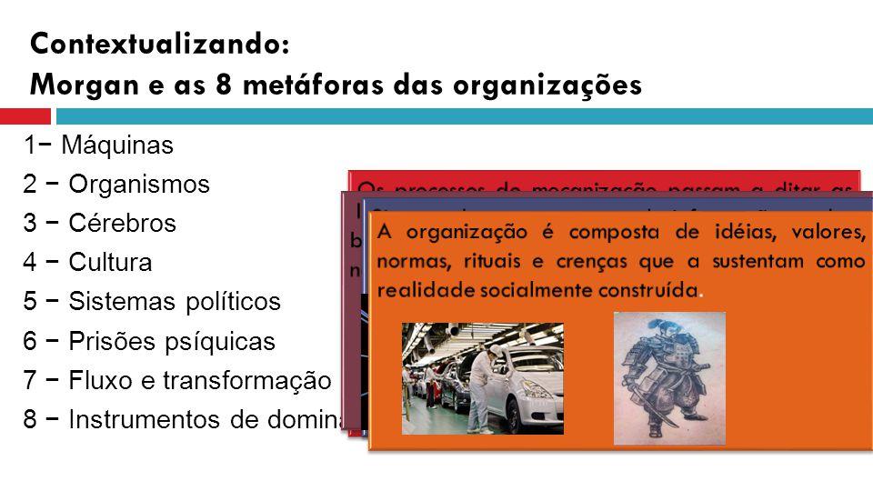 Contextualizando: Morgan e as 8 metáforas das organizações