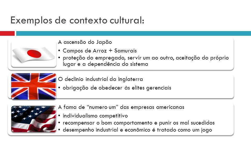 Exemplos de contexto cultural: