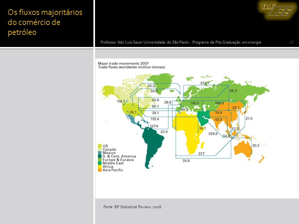 Os fluxos majoritários do comércio de petróleo
