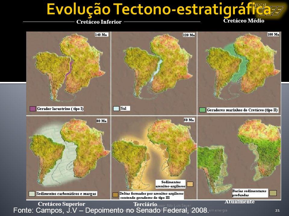 Evolução Tectono-estratigráfica