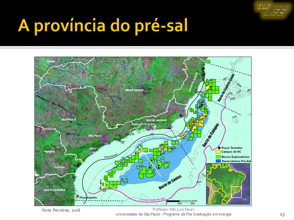 A província do pré-sal