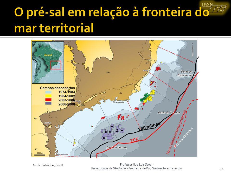 O pré-sal em relação à fronteira do mar territorial