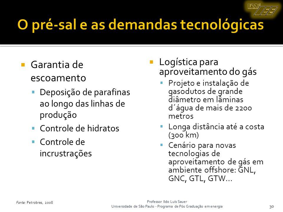 O pré-sal e as demandas tecnológicas
