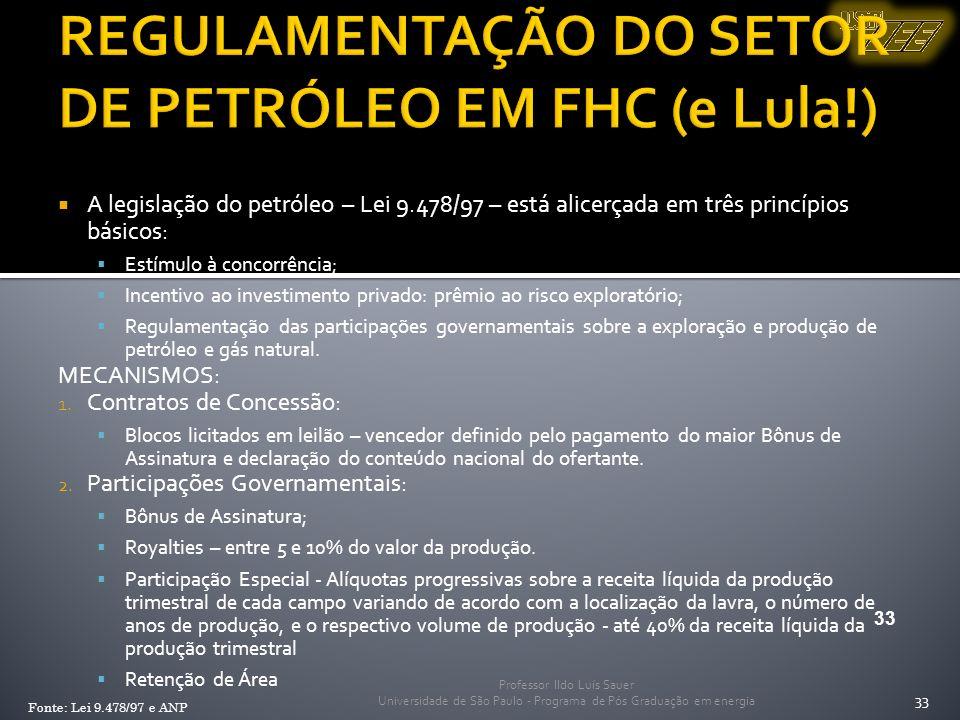 REGULAMENTAÇÃO DO SETOR DE PETRÓLEO EM FHC (e Lula!)