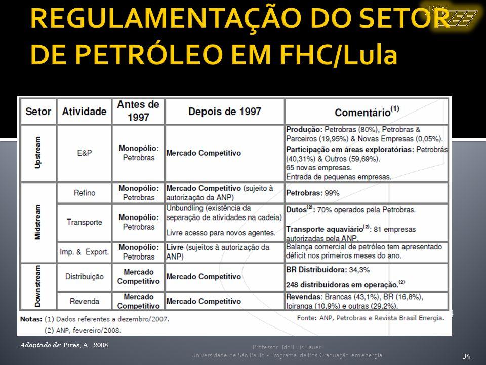 REGULAMENTAÇÃO DO SETOR DE PETRÓLEO EM FHC/Lula