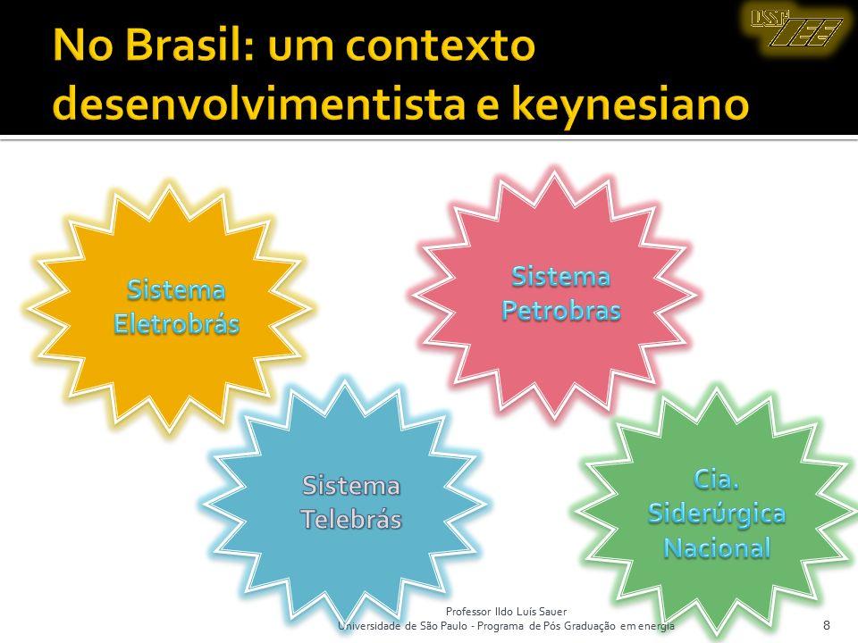 No Brasil: um contexto desenvolvimentista e keynesiano