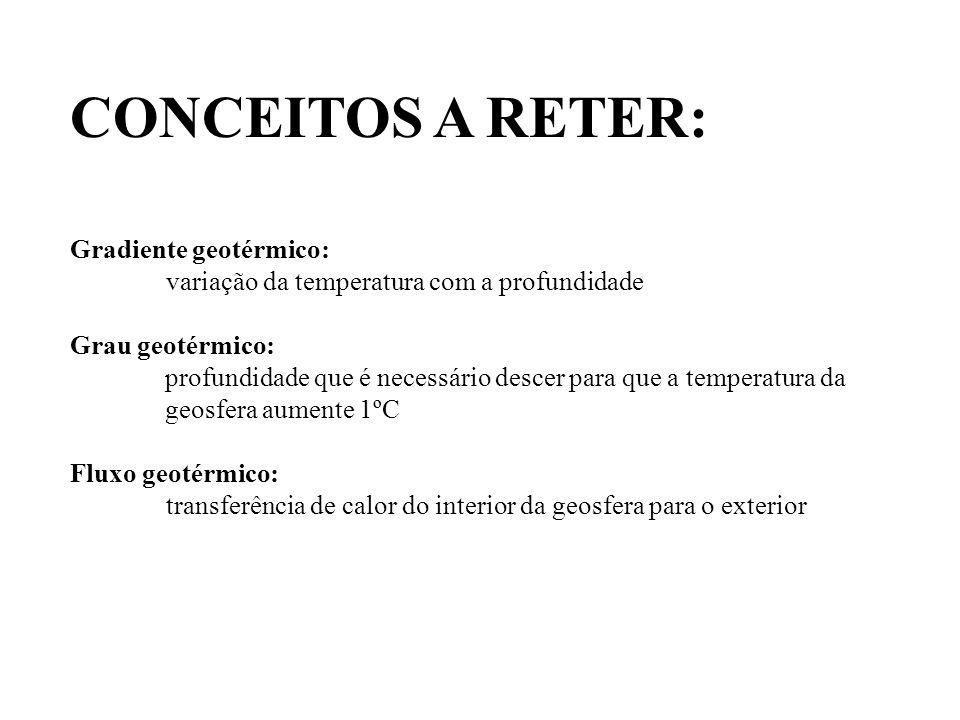 CONCEITOS A RETER: Gradiente geotérmico: