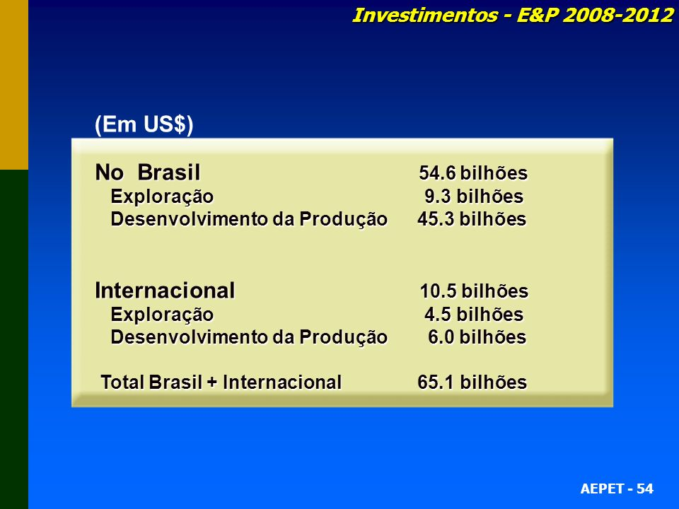 Internacional 10.5 bilhões
