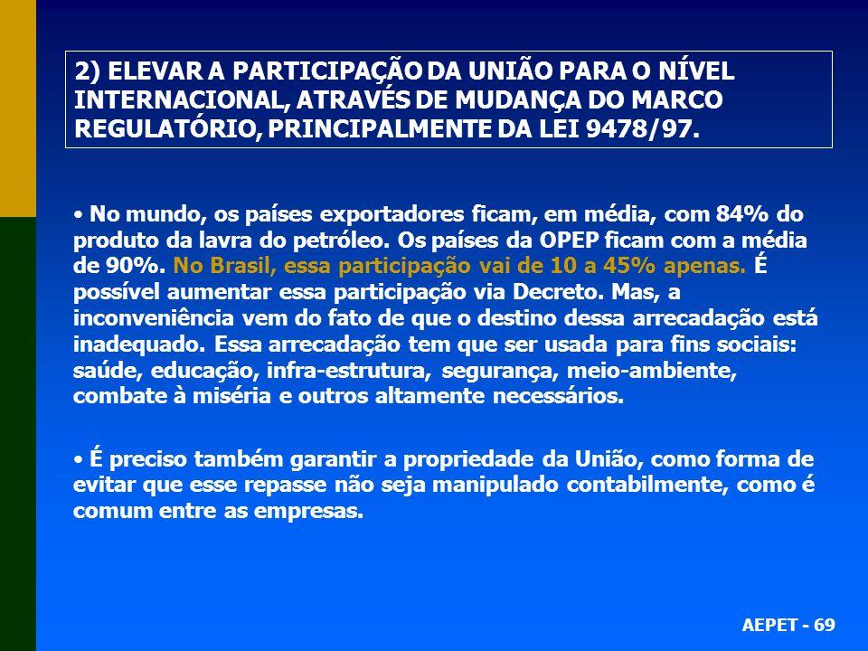2) ELEVAR A PARTICIPAÇÃO DA UNIÃO PARA O NÍVEL INTERNACIONAL, ATRAVÉS DE MUDANÇA DO MARCO REGULATÓRIO, PRINCIPALMENTE DA LEI 9478/97.