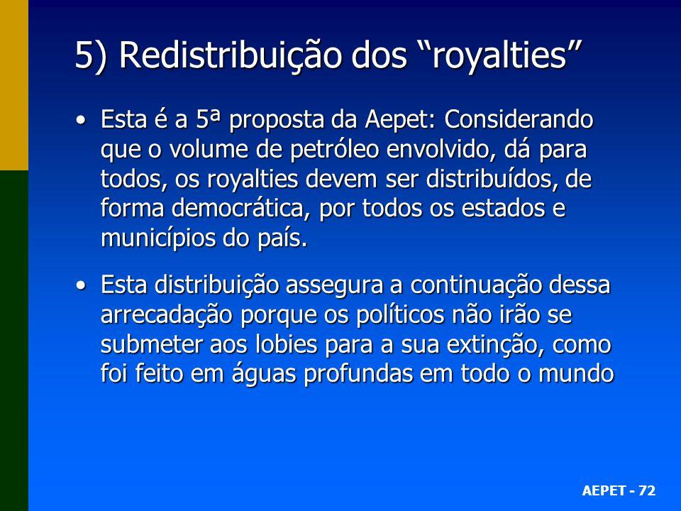 5) Redistribuição dos royalties
