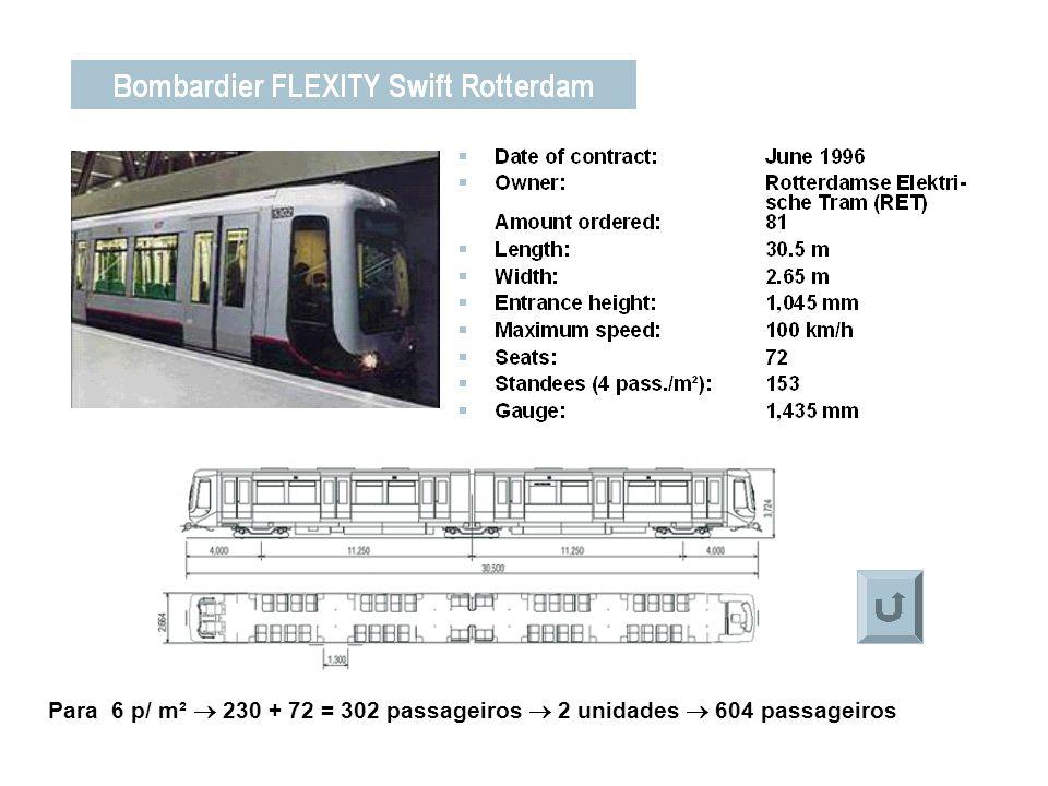 Para 6 p/ m²  230 + 72 = 302 passageiros  2 unidades  604 passageiros
